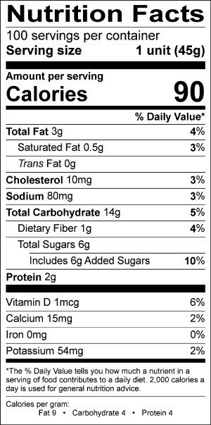Nutritional Fact Image